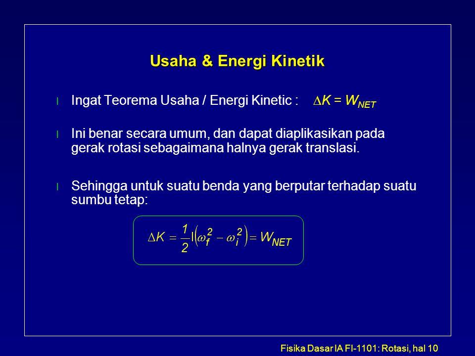 Usaha & Energi Kinetik Ingat Teorema Usaha / Energi Kinetic : K = WNET.