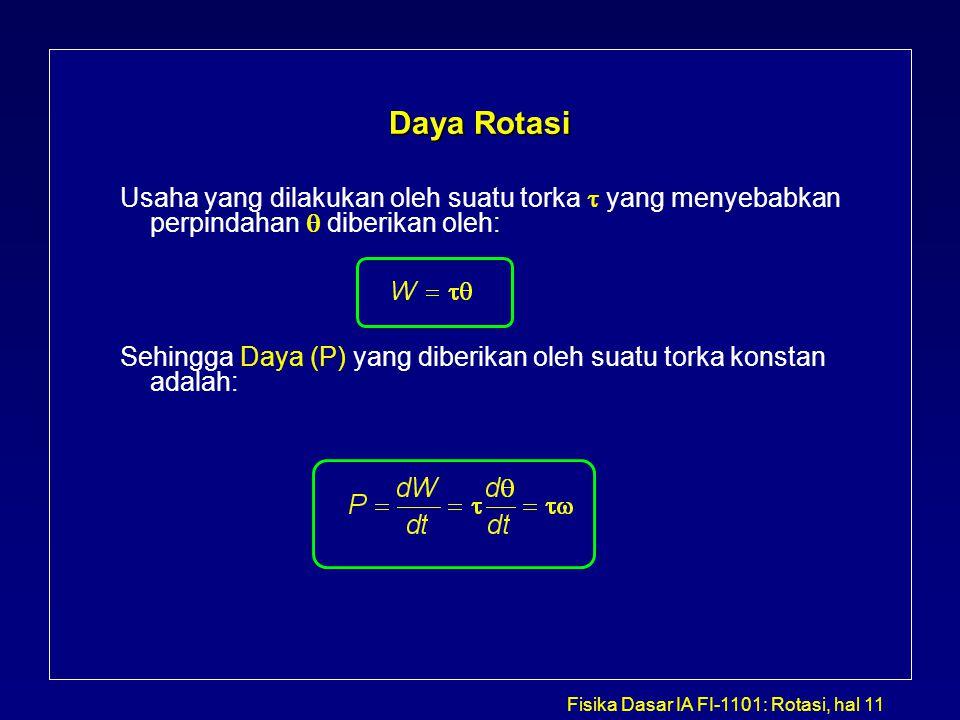 Daya Rotasi Usaha yang dilakukan oleh suatu torka  yang menyebabkan perpindahan  diberikan oleh: