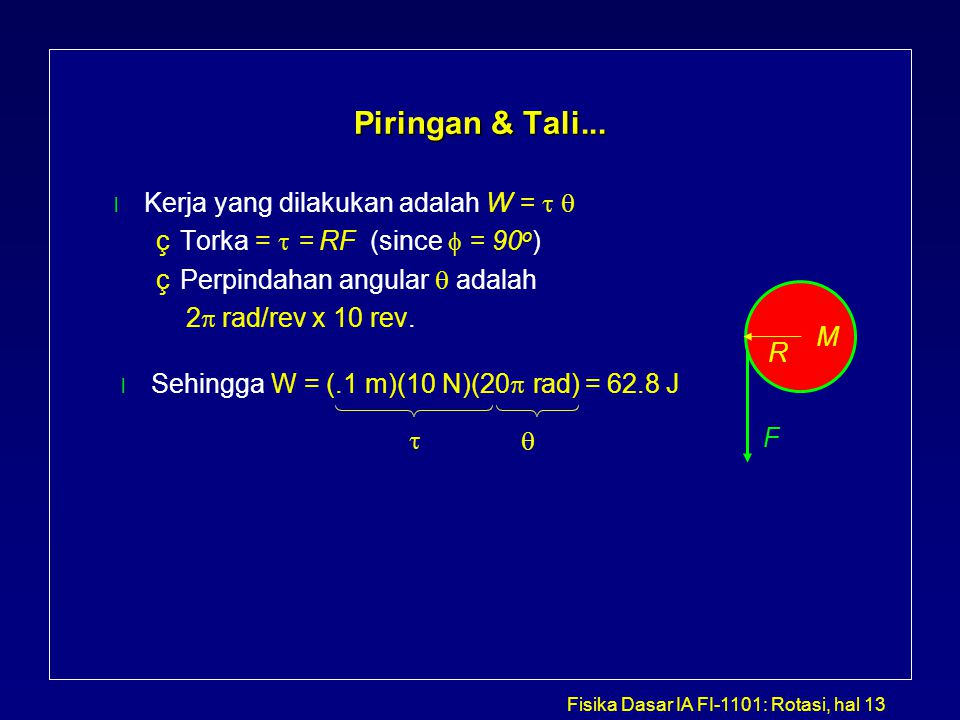 Piringan & Tali... Kerja yang dilakukan adalah W = 