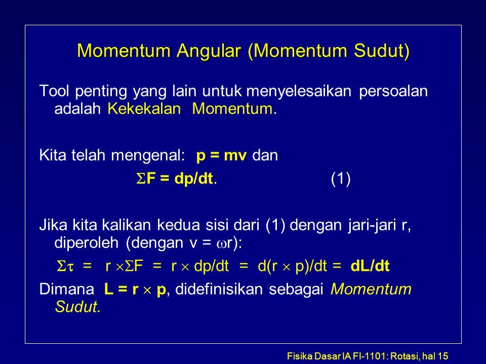 Momentum Angular (Momentum Sudut)