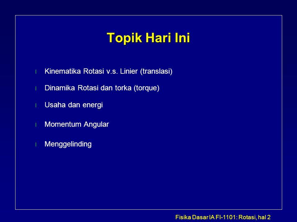 Topik Hari Ini Kinematika Rotasi v.s. Linier (translasi)