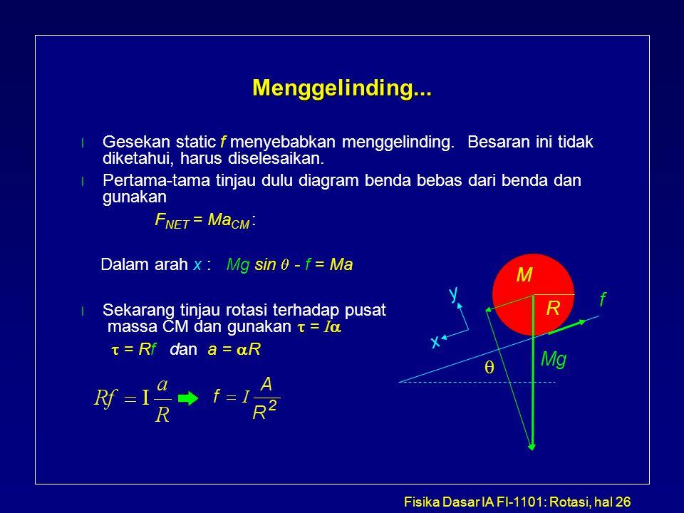 Menggelinding... M y f R x Mg 