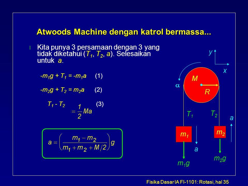 Atwoods Machine dengan katrol bermassa...