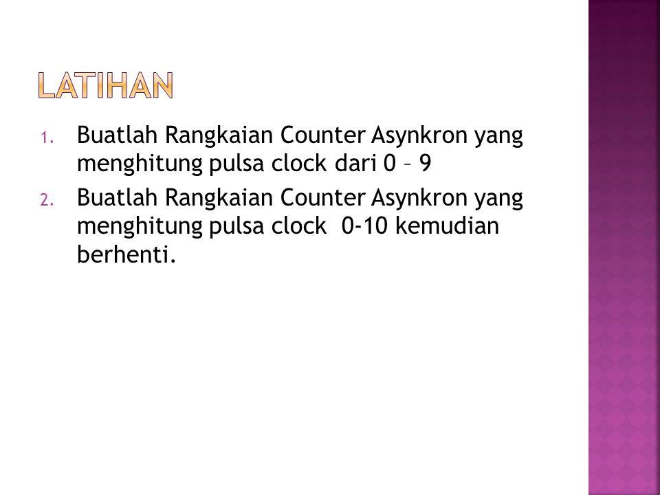 latihan Buatlah Rangkaian Counter Asynkron yang menghitung pulsa clock dari 0 – 9.
