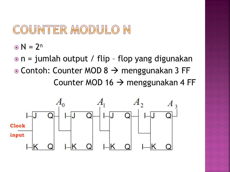 Counter Modulo N N = 2n n = jumlah output / flip – flop yang digunakan