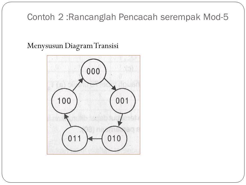 Contoh 2 :Rancanglah Pencacah serempak Mod-5