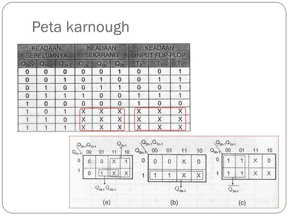Peta karnough