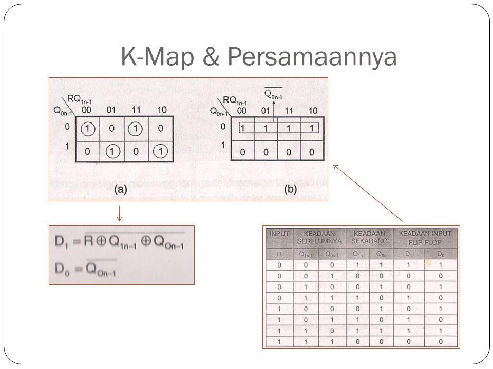 K-Map & Persamaannya