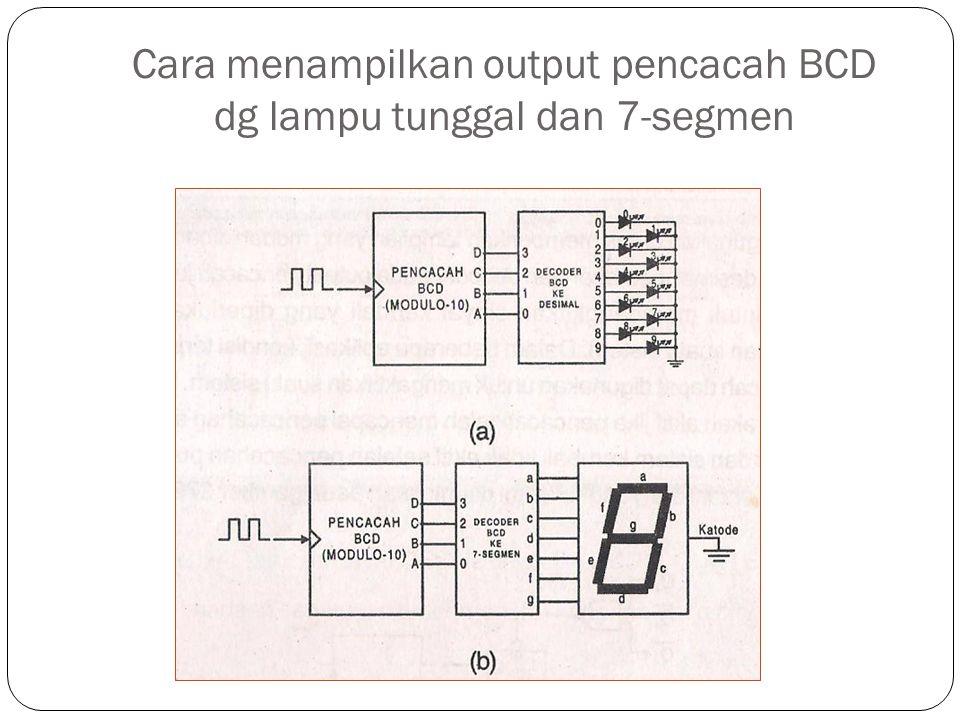 Cara menampilkan output pencacah BCD dg lampu tunggal dan 7-segmen