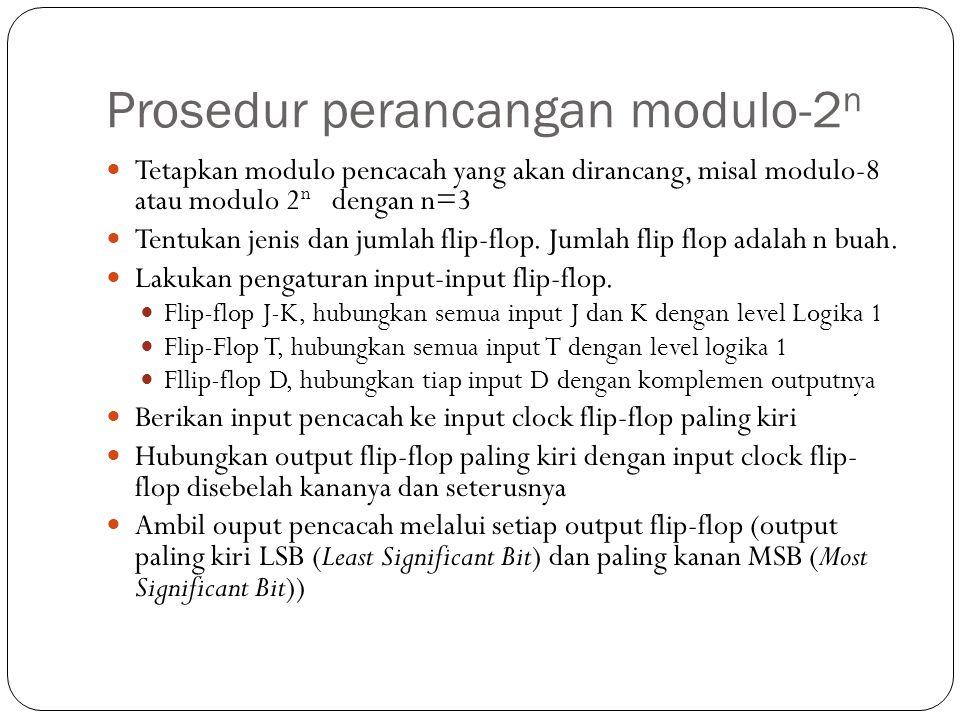 Prosedur perancangan modulo-2n