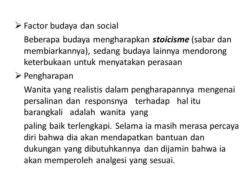 Factor budaya dan social