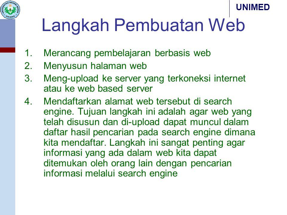Langkah Pembuatan Web Merancang pembelajaran berbasis web
