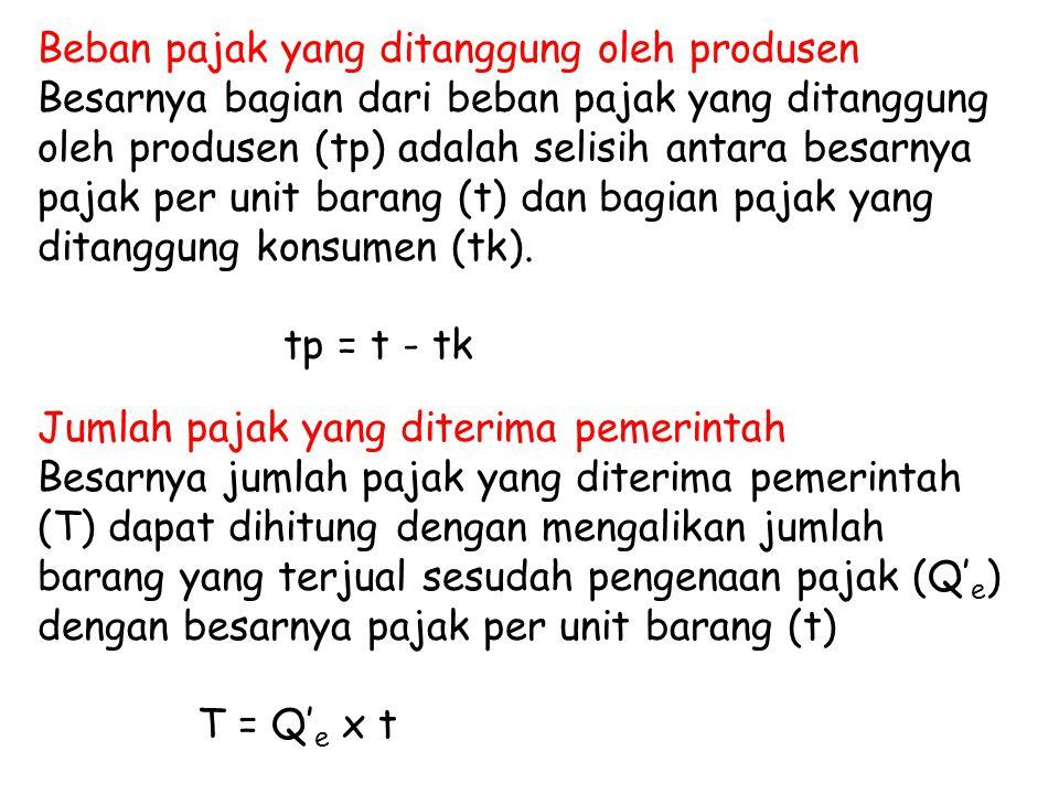 Beban pajak yang ditanggung oleh produsen