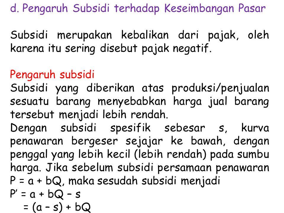 d. Pengaruh Subsidi terhadap Keseimbangan Pasar