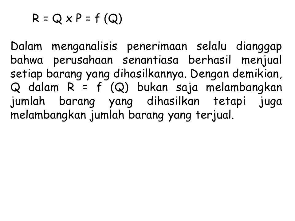 R = Q x P = f (Q)