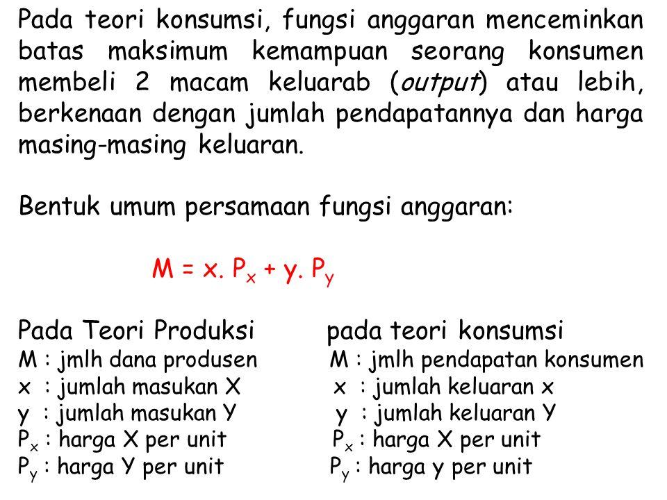 Bentuk umum persamaan fungsi anggaran: M = x. Px + y. Py
