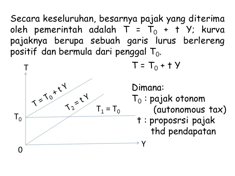 Secara keseluruhan, besarnya pajak yang diterima oleh pemerintah adalah T = T0 + t Y; kurva pajaknya berupa sebuah garis lurus berlereng positif dan bermula dari penggal T0.