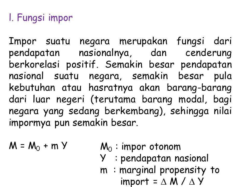l. Fungsi impor