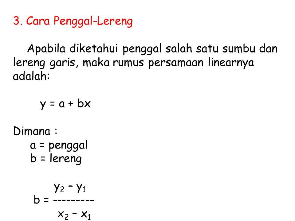3. Cara Penggal-Lereng Apabila diketahui penggal salah satu sumbu dan lereng garis, maka rumus persamaan linearnya adalah: