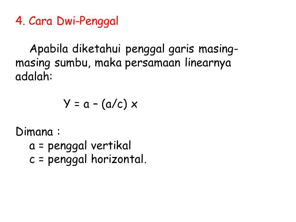 4. Cara Dwi-Penggal Apabila diketahui penggal garis masing-masing sumbu, maka persamaan linearnya adalah: