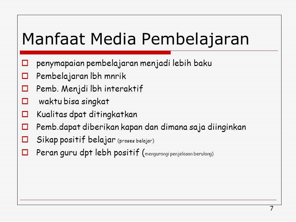 Manfaat Media Pembelajaran