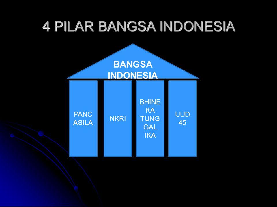 4 PILAR BANGSA INDONESIA
