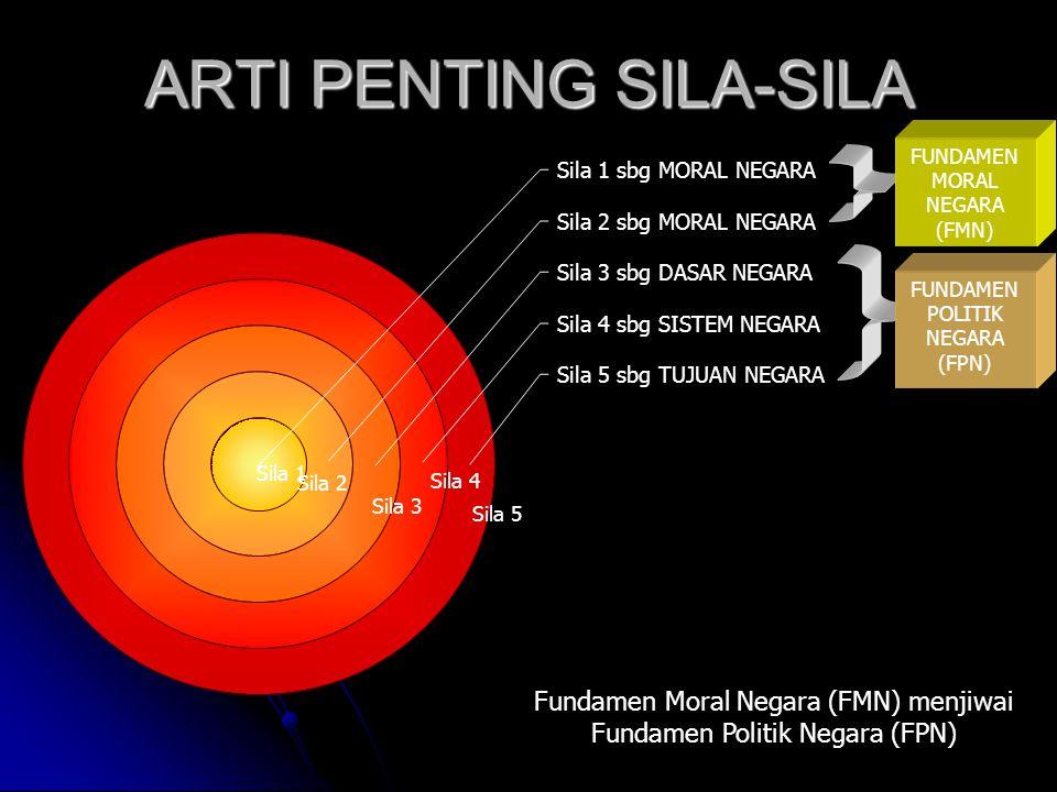 ARTI PENTING SILA-SILA