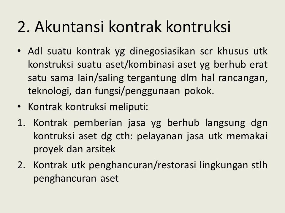 2. Akuntansi kontrak kontruksi