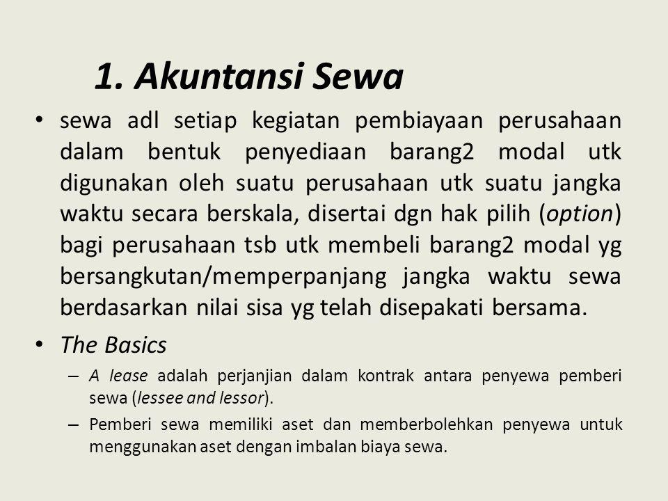 1. Akuntansi Sewa