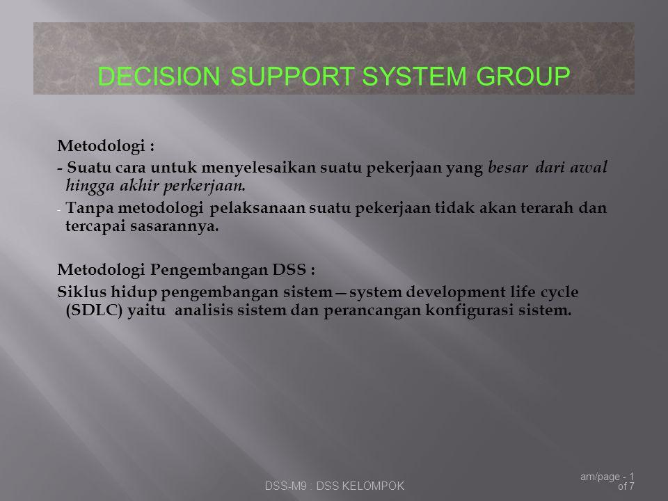 Metodologi Pengembangan DSS :