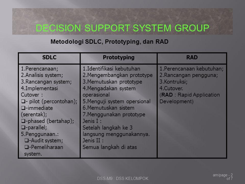 Metodologi SDLC, Prototyping, dan RAD