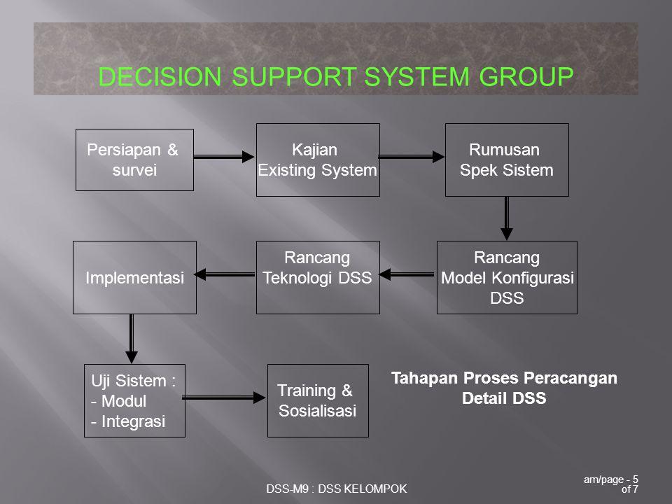 Tahapan Proses Peracangan Detail DSS