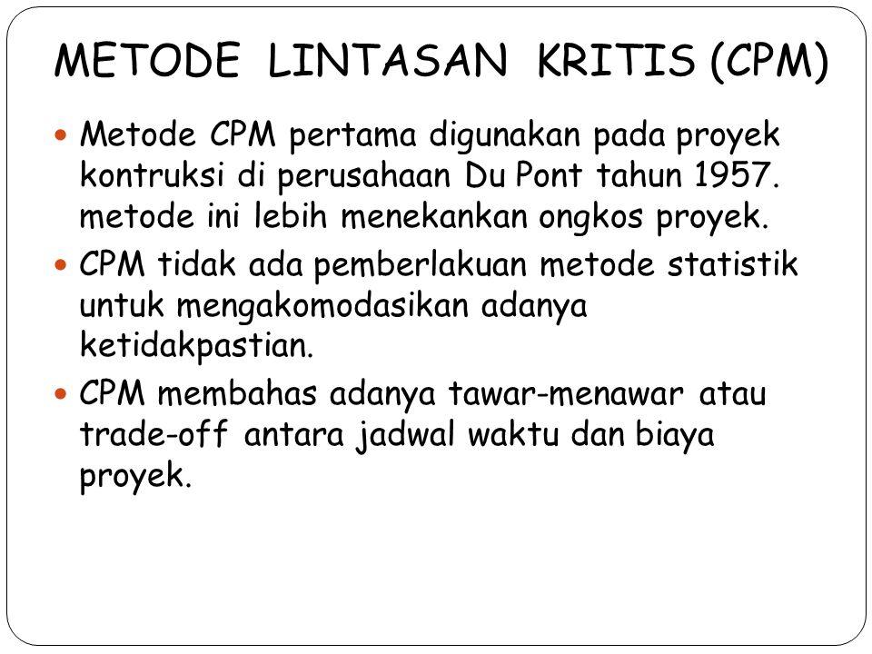 METODE LINTASAN KRITIS (CPM)