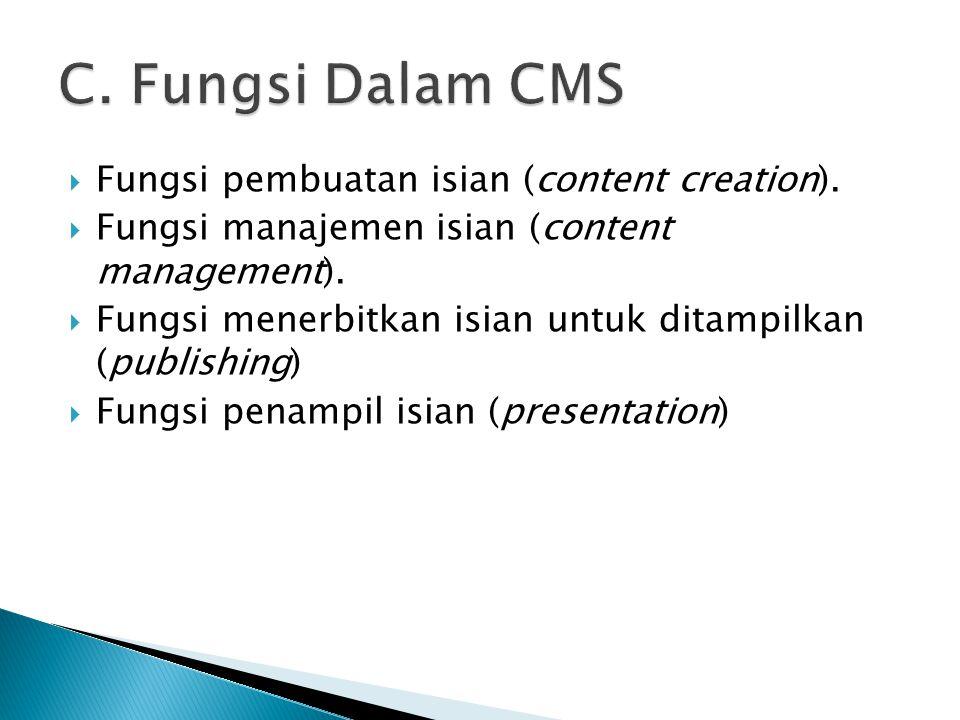 C. Fungsi Dalam CMS Fungsi pembuatan isian (content creation).