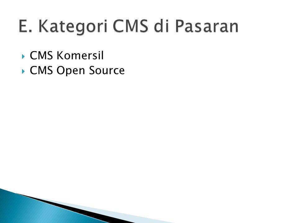 E. Kategori CMS di Pasaran