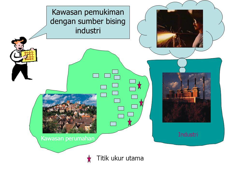 Kawasan pemukiman dengan sumber bising industri