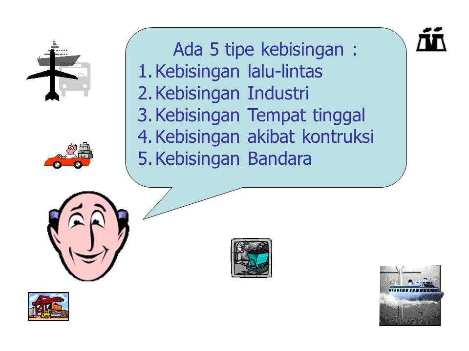 Ada 5 tipe kebisingan : Kebisingan lalu-lintas. Kebisingan Industri. Kebisingan Tempat tinggal. Kebisingan akibat kontruksi.