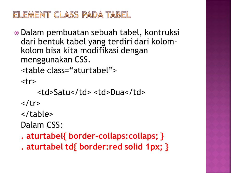 ELEMENT CLASS PADA TABEL