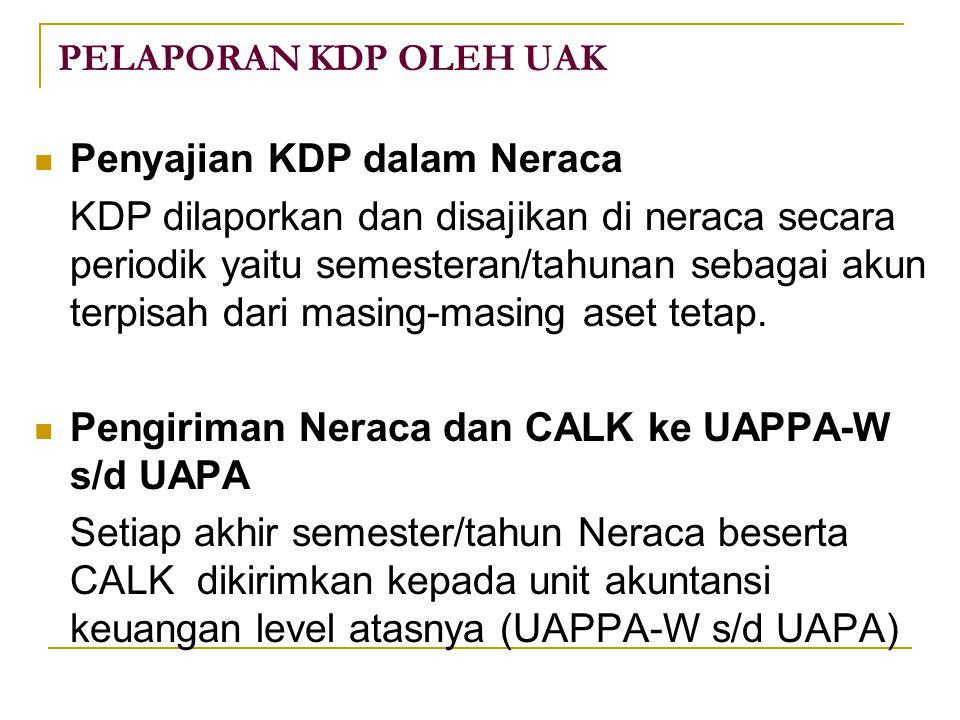 Penyajian KDP dalam Neraca