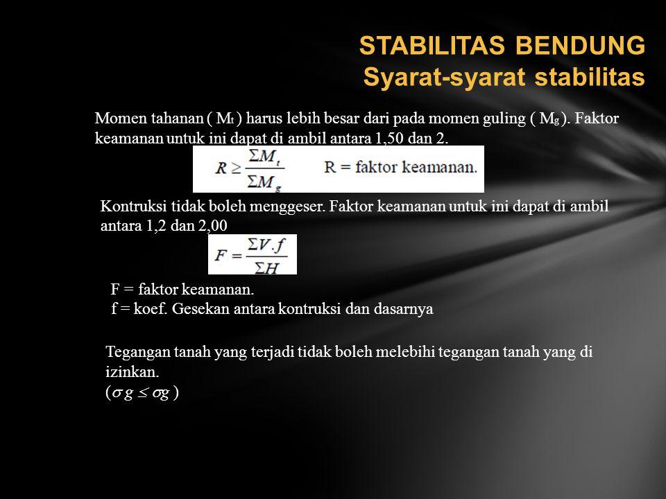Syarat-syarat stabilitas