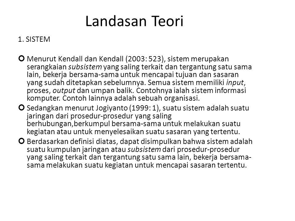 Landasan Teori 1. SISTEM.