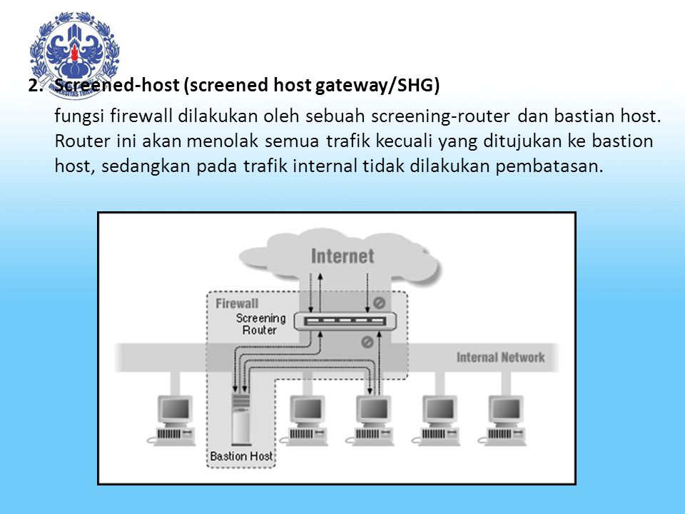 2. Screened-host (screened host gateway/SHG)