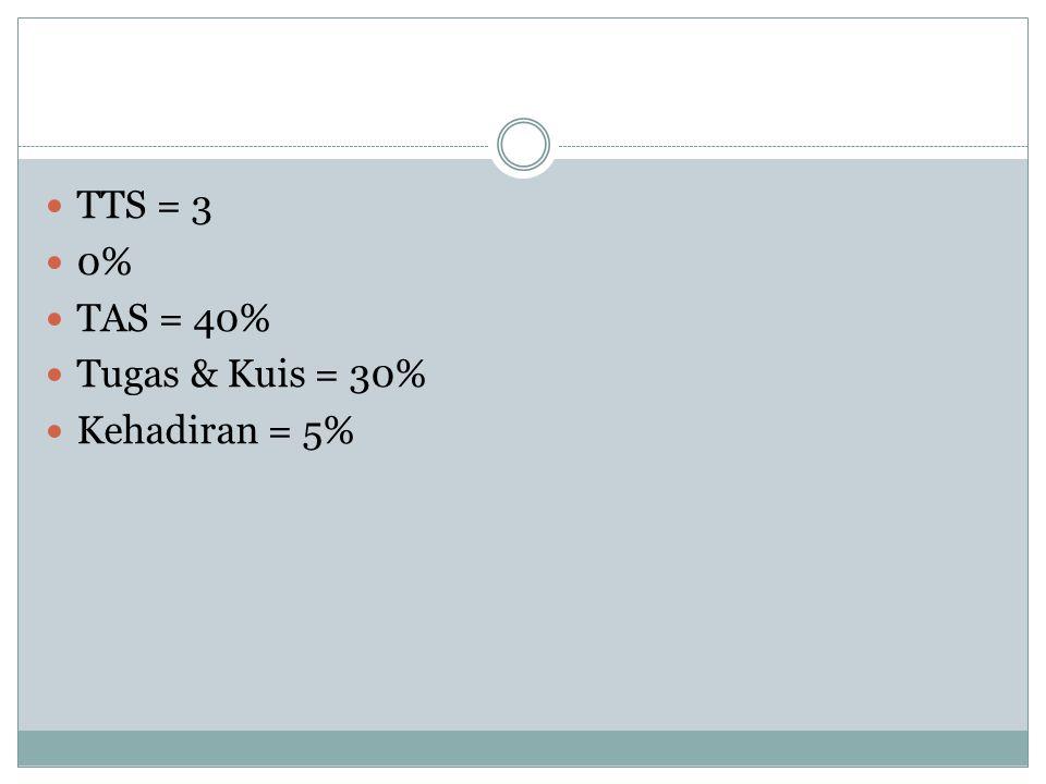 TTS = 3 0% TAS = 40% Tugas & Kuis = 30% Kehadiran = 5%