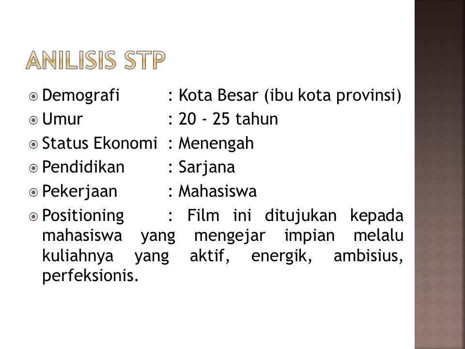 Anilisis stp Demografi : Kota Besar (ibu kota provinsi)