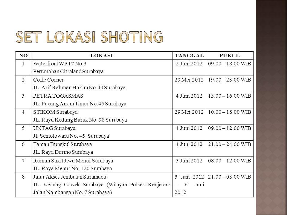 Set Lokasi Shoting NO LOKASI TANGGAL PUKUL 1 Waterfront WP 17 No.3