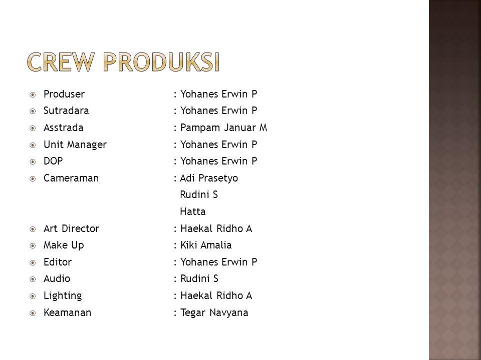 Crew produksi Produser : Yohanes Erwin P Sutradara : Yohanes Erwin P