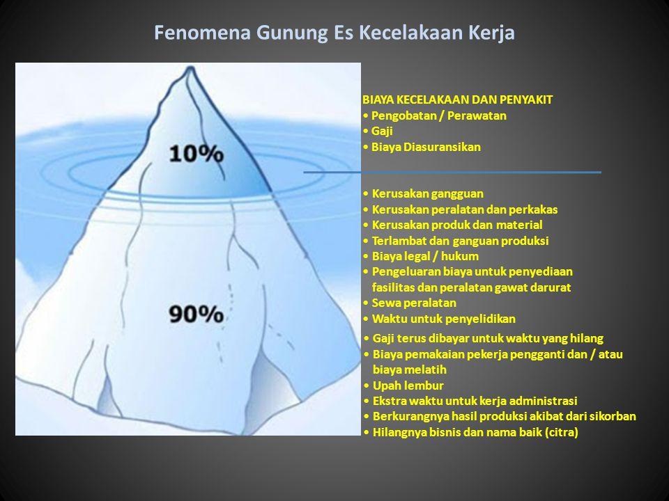 Fenomena Gunung Es Kecelakaan Kerja