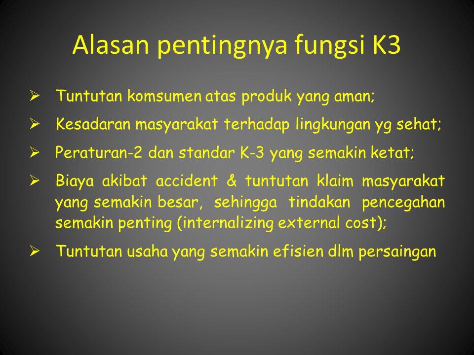 Alasan pentingnya fungsi K3