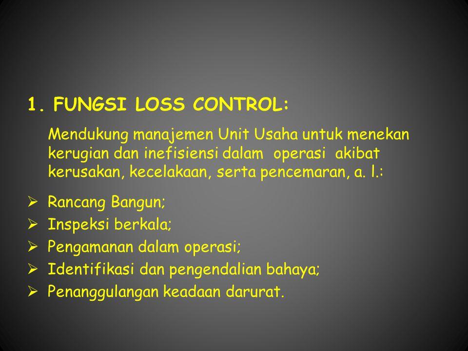 1. FUNGSI LOSS CONTROL: Mendukung manajemen Unit Usaha untuk menekan
