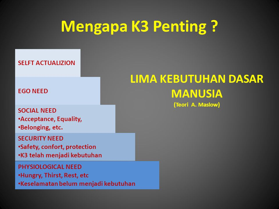 Mengapa K3 Penting LIMA KEBUTUHAN DASAR MANUSIA Selft Actualizion
